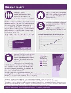 2013-09-08 Ozaukee Factsheet