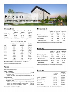 2015 Belgium Profile_Page_1