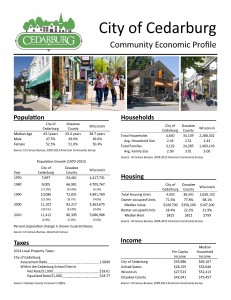 2015 City of Cedarburg Profile_Page_1