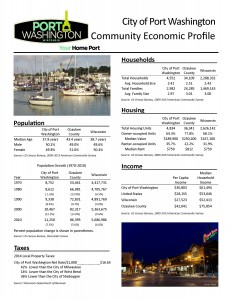 2015 City of Port Washington Profile_Page_1