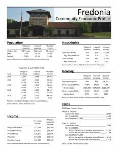 2015 Fredonia Profile_Page_1